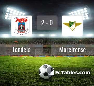 Podgląd zdjęcia Tondela - Moreirense
