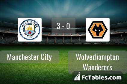 Anteprima della foto Manchester City - Wolverhampton Wanderers