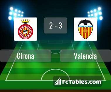 Preview image Girona - Valencia