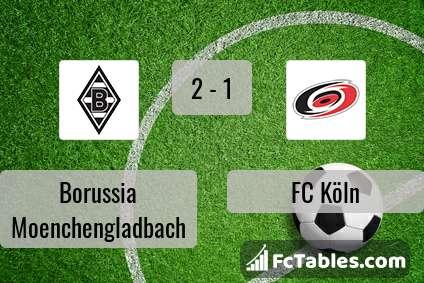 Preview image Borussia Moenchengladbach - FC Köln