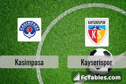 Podgląd zdjęcia Kasimpasa - Kayserispor