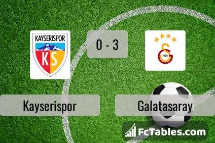 Podgląd zdjęcia Kayserispor - Galatasaray Stambuł