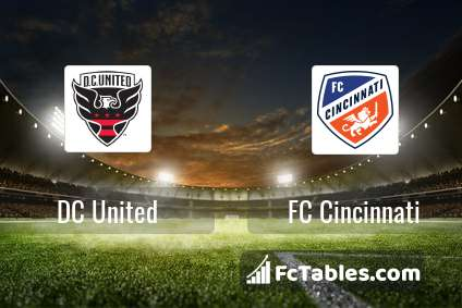 Preview image FC Cincinnati - DC United