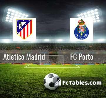 Preview image Atletico Madrid - FC Porto