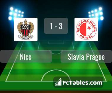 Preview image Nice - Slavia Prague