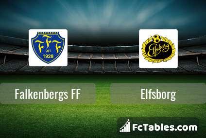 Podgląd zdjęcia Falkenbergs FF - Elfsborg