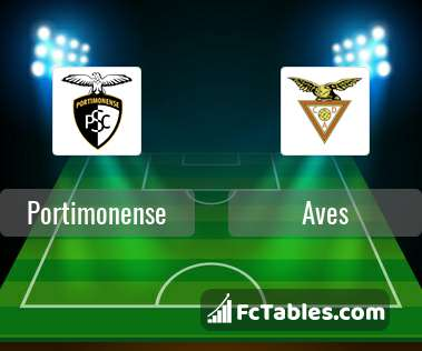 Podgląd zdjęcia Portimonense - Aves