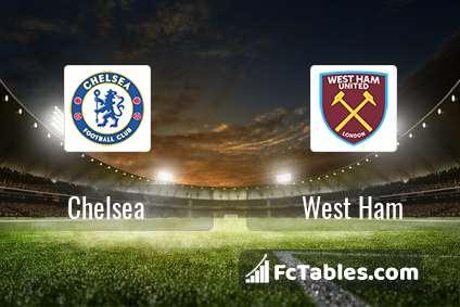 Anteprima della foto Chelsea - West Ham United