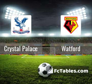 Preview image Crystal Palace - Watford