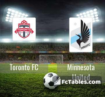Podgląd zdjęcia Toronto FC - Minnesota United