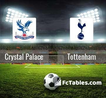 Podgląd zdjęcia Crystal Palace - Tottenham Hotspur