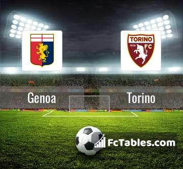 Anteprima della foto Genoa - Torino