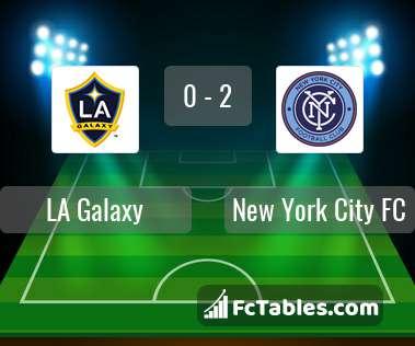 Podgląd zdjęcia LA Galaxy - New York City FC