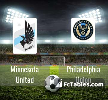Preview image Minnesota United - Philadelphia Union