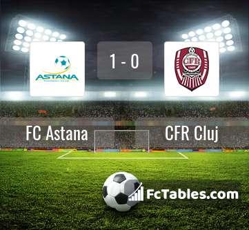 Anteprima della foto FC Astana - CFR Cluj
