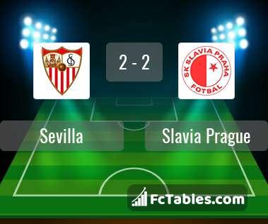 Preview image Sevilla - Slavia Prague