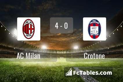 Preview image AC Milan - Crotone