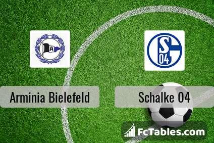 Anteprima della foto Arminia Bielefeld - Schalke 04