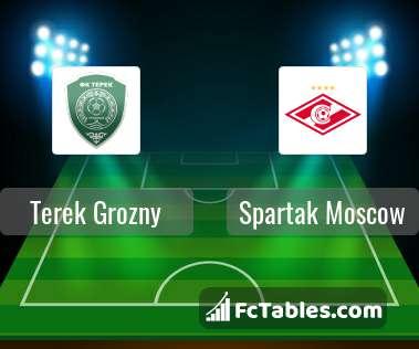 Podgląd zdjęcia Terek Grozny - Spartak Moskwa
