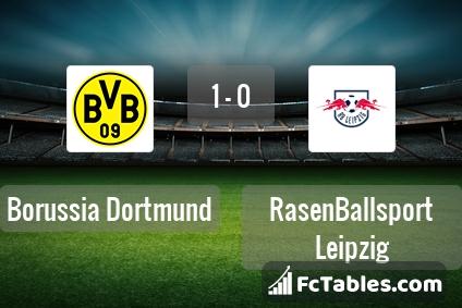Preview image Borussia Dortmund - RasenBallsport Leipzig