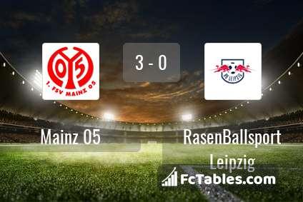 Preview image FSV Mainz - RasenBallsport Leipzig