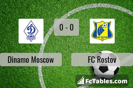 Preview image Dinamo Moscow - FC Rostov
