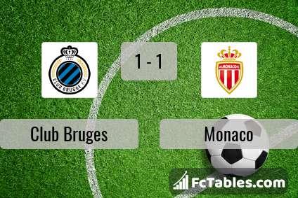 Anteprima della foto Club Brugge - Monaco