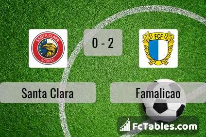 Preview image Santa Clara - Famalicao