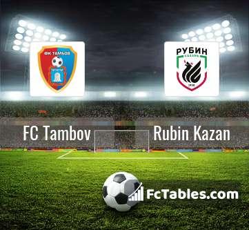 Anteprima della foto FC Tambov - Rubin Kazan
