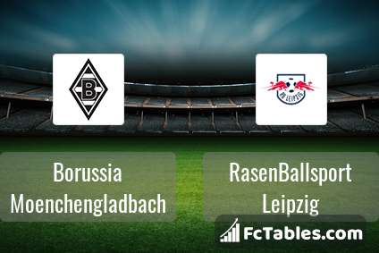 Anteprima della foto Borussia Moenchengladbach - RasenBallsport Leipzig