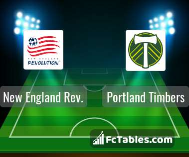 Preview image New England Rev. - Portland Timbers