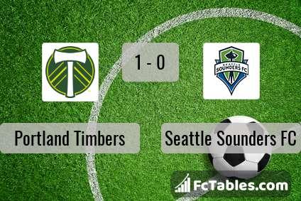 Anteprima della foto Portland Timbers - Seattle Sounders FC