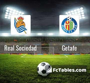 Preview image Real Sociedad - Getafe