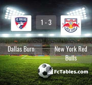 Anteprima della foto Dallas Burn - New York Red Bulls