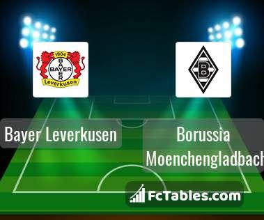 Podgląd zdjęcia Bayer Leverkusen - Borussia M'gladbach