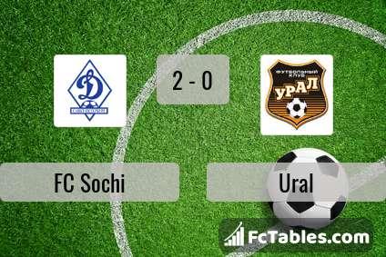 Anteprima della foto FC Sochi - Ural