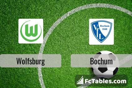 Preview image Wolfsburg - Bochum
