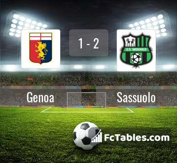 Preview image Genoa - Sassuolo