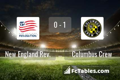 Preview image New England Rev. - Columbus Crew