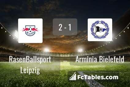 Preview image RasenBallsport Leipzig - Arminia Bielefeld