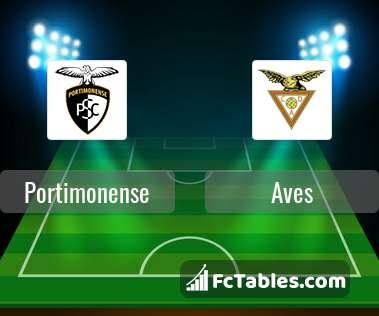 Preview image Portimonense - Aves