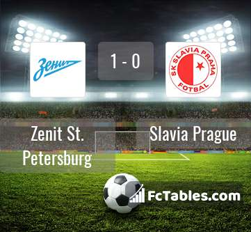 Preview image Zenit St. Petersburg - Slavia Prague