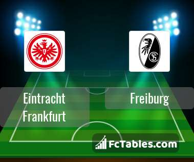 Anteprima della foto Eintracht Frankfurt - Freiburg