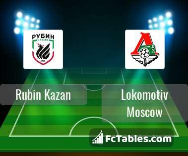 Preview image Rubin Kazan - Lokomotiv Moscow