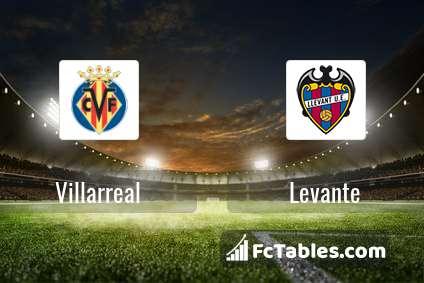 Podgląd zdjęcia Villarreal - Levante