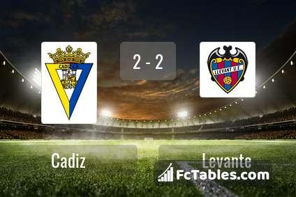 Preview image Cadiz - Levante