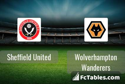 Preview image Sheffield United - Wolverhampton Wanderers