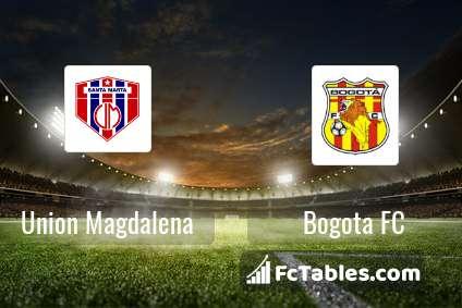 Union Magdalena Bogota FC H2H