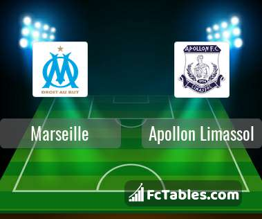 Preview image Marseille - Apollon Limassol