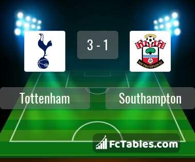 Preview image Tottenham - Southampton